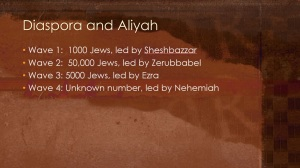 Nehemiah 1 Diaspora and Aliyah 2