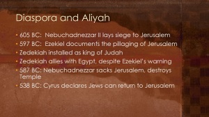Nehemiah 1 Diaspora and Aliyah