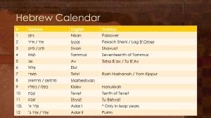 Nehemiah Hebrew Calendar
